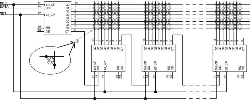 Использование регистров для увеличения размеров матрицы